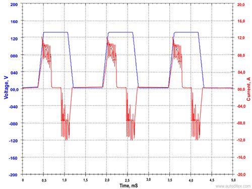 Piezo_Voltage_vs_Current.png