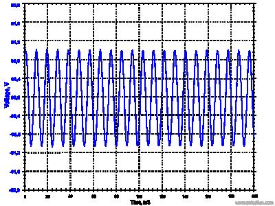 Camshaft Position Sensor Cmp