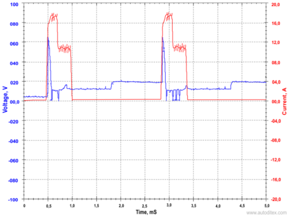 Peak hold vig 4 compare result with the waveform in fig 3 pooptronica Choice Image