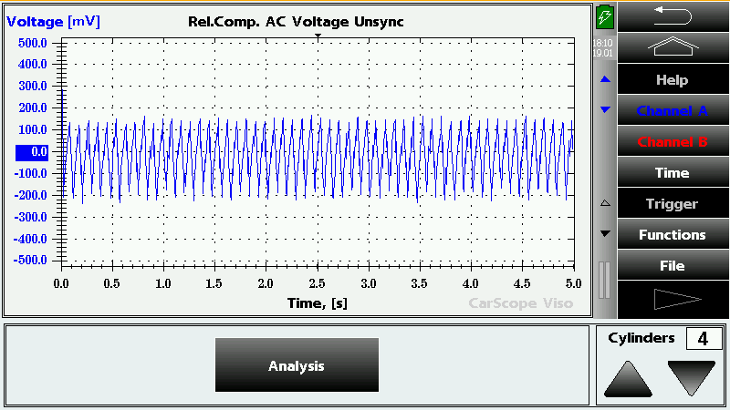 AC voltage method waveform