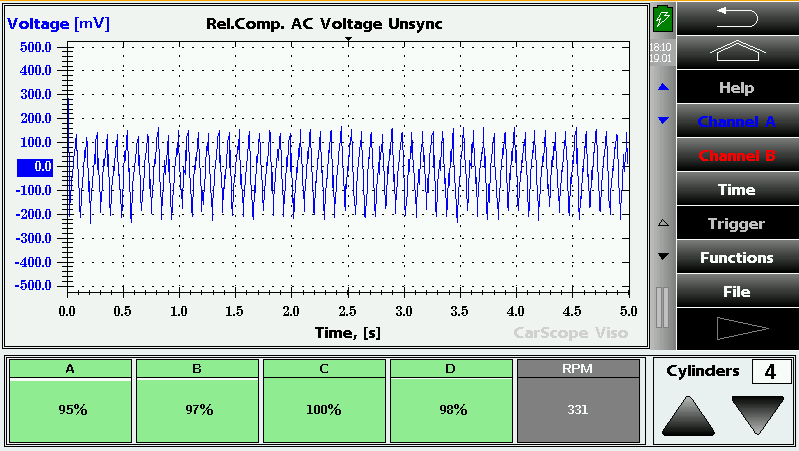 AC voltage method analysis